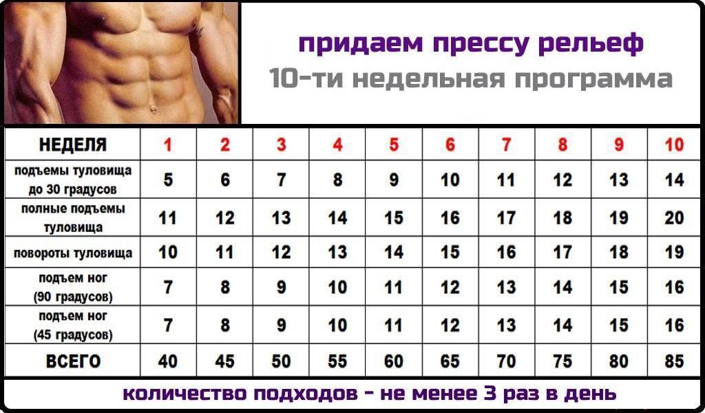 программа домашних тренировок для мужчин для похудения